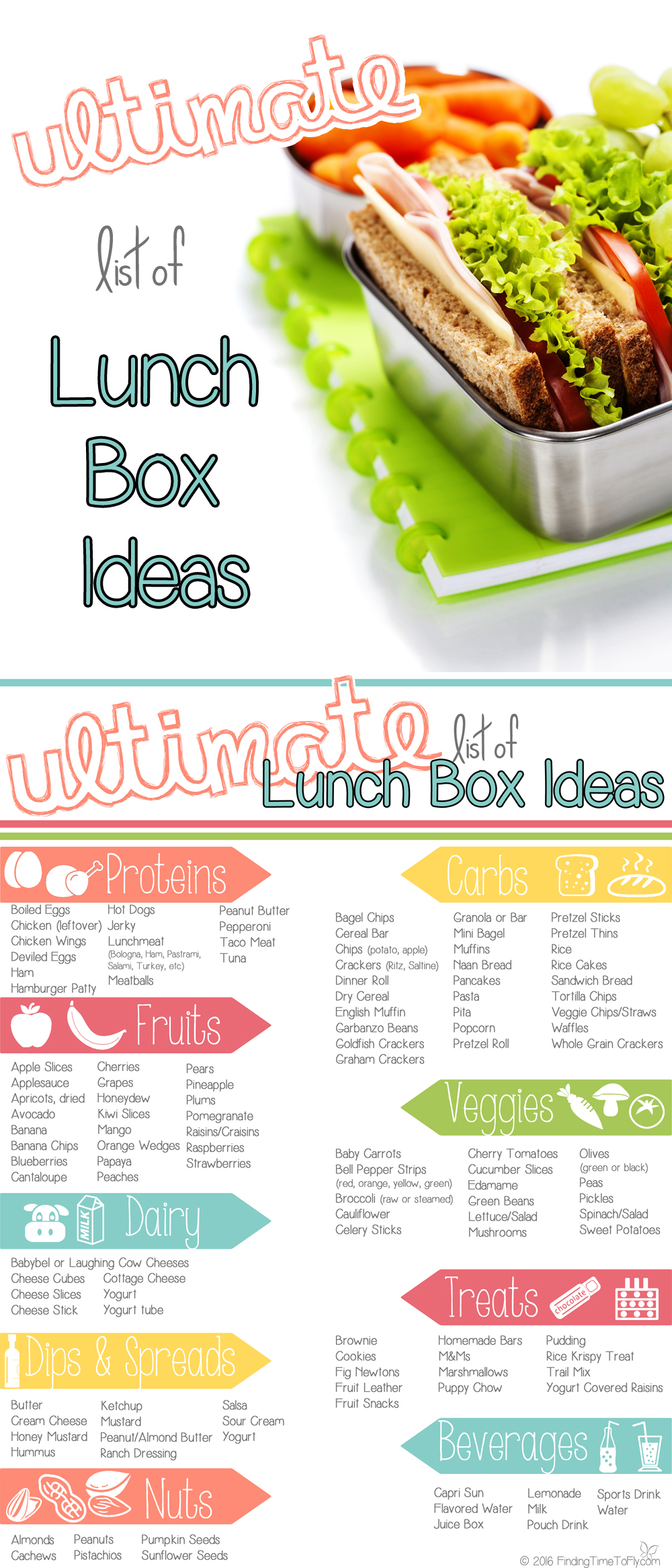 Ultimate List Of Lunch Box Ideas Finding Time To Fly